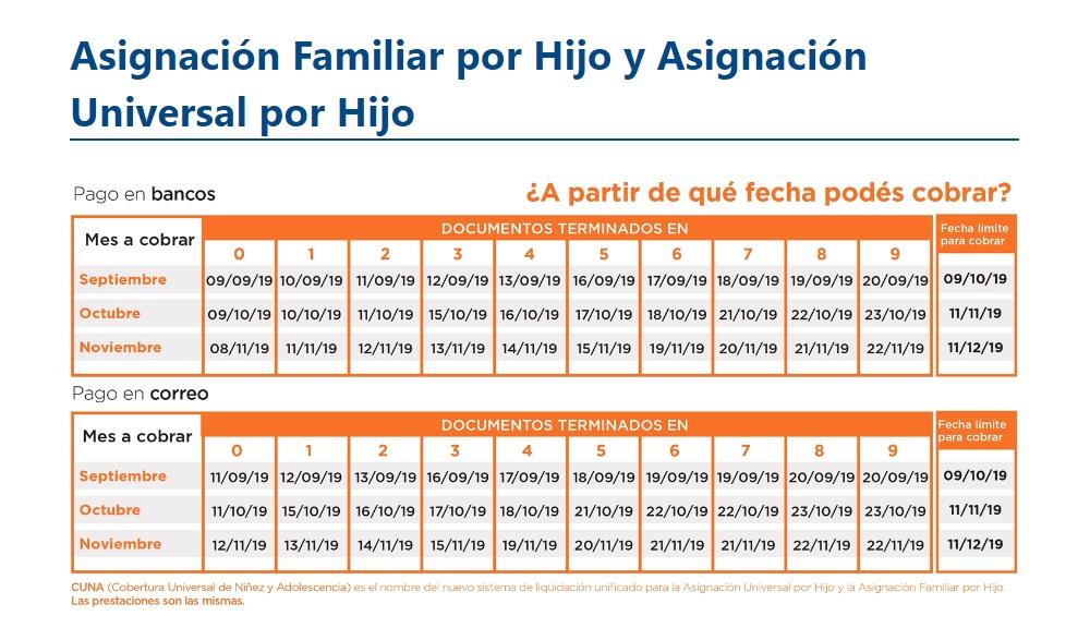 1567896414666Asignación